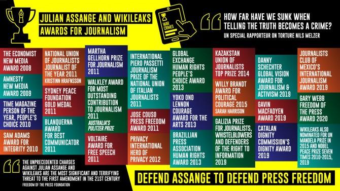 prizes - Assange drohen 175 Jahre Knast